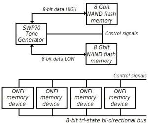 SWP70_wave_memory