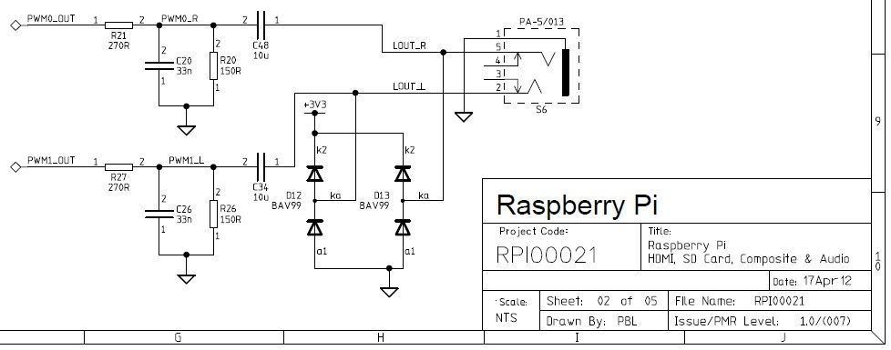 USB audio for Raspberry Pi | Sand, and sound on raspberry pi foundation, lcd schematic, acorn computers, xbox 360 schematic, acorn archimedes, bluetooth schematic, beagle board, orange pi schematic, ipad schematic, computer schematic, gpio pinout schematic, bbc micro, banana pi schematic, scr dimmer schematic, single-board computer, zx spectrum, rs232 isolator schematic, scr motor control schematic, atmega328 schematic, usb schematic,