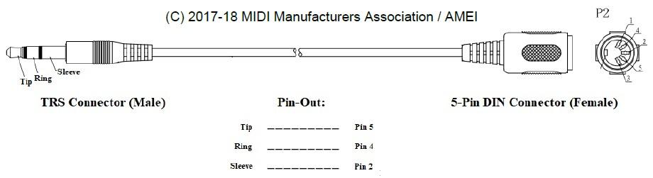 wiring diagram midi wiring diagram Computer Keyboard Layout Diagram midi stage diagram wiring diagram onlinemidi stage diagram wiring diagrams lose midi wiring diagram midi interface